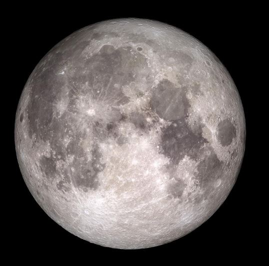 Camera Set-Up Tips for Supermoon